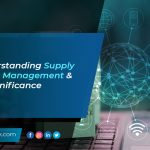 Understanding Supply Chain Management & its significance